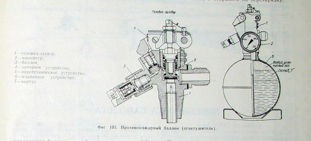 от пиропатрона ПП-3.